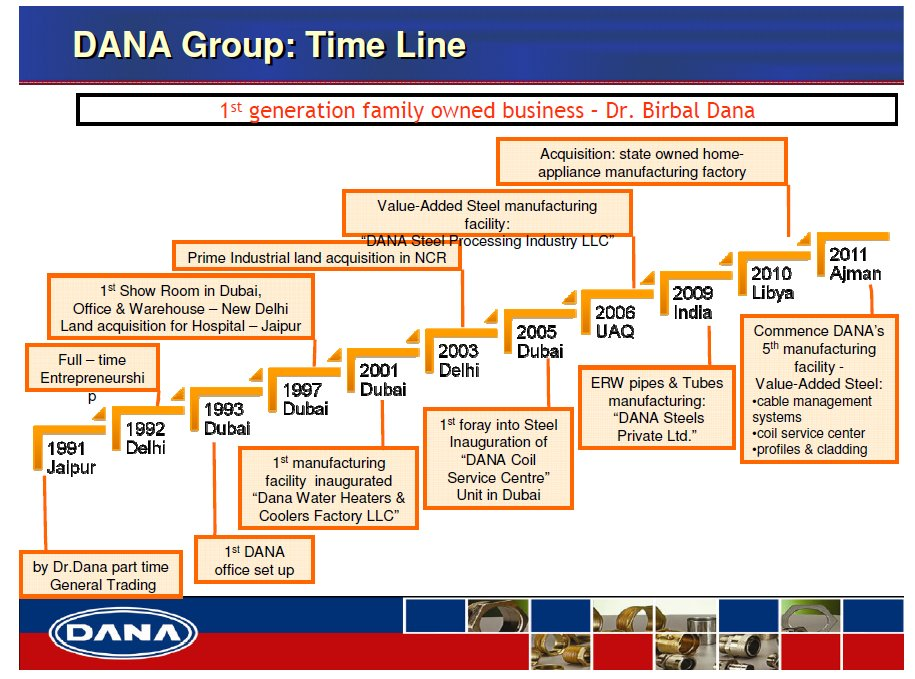 dana_group_timeline-1